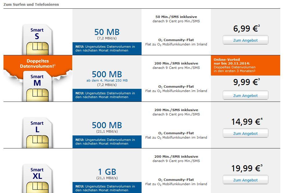o2 internetflat tarife