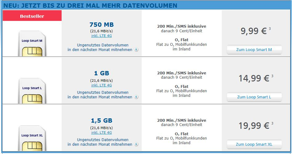o2 Prepaid jetzt mit mehr Datenvolumen