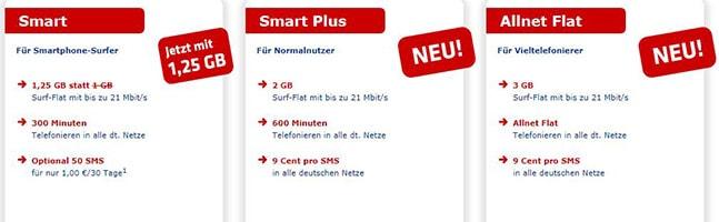 ja! mobil Prepaid Karten im Vergleich