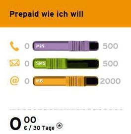 Congstar Prepaid Karte Kaufen.Congstar Prepaid Tarife Im August 2019 Kosten Preise In Der übersicht