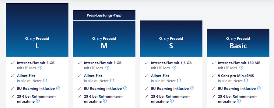 Prepaid Tarife von o2 Telefonica im Überblick